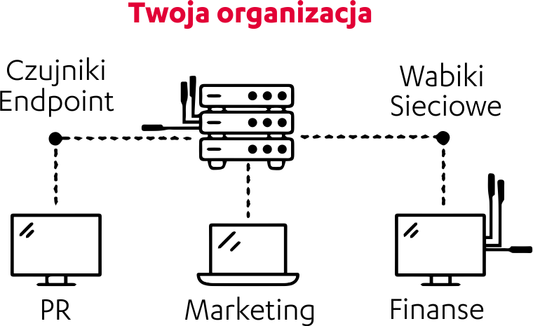 Twoja organizacja
