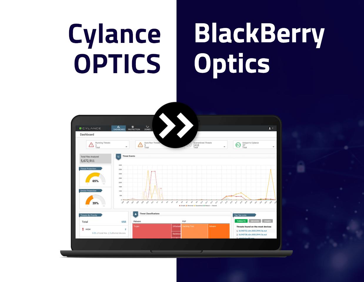BlackBerry Optics